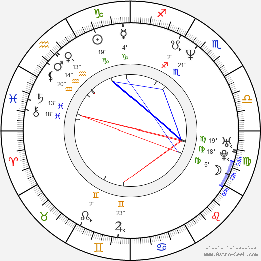 Jeremy Sims birth chart, biography, wikipedia 2019, 2020