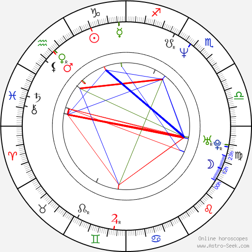 Jeremy Sims astro natal birth chart, Jeremy Sims horoscope, astrology