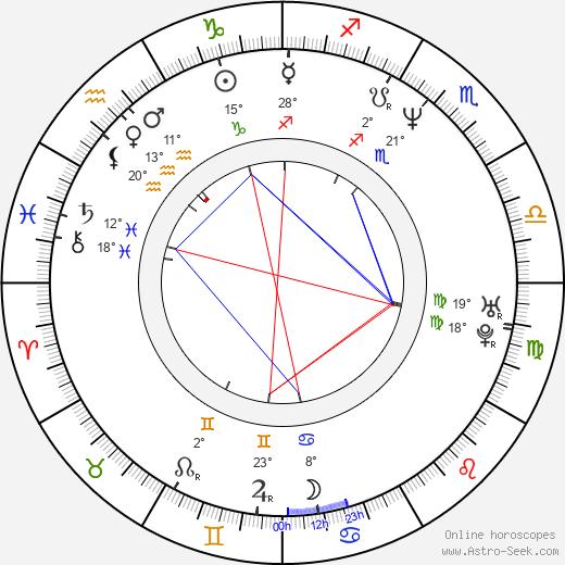Jesse Dylan birth chart, biography, wikipedia 2020, 2021