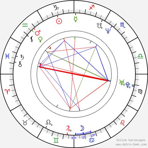 Jesse Dylan birth chart, Jesse Dylan astro natal horoscope, astrology