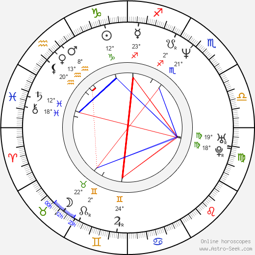 Jonáš Jirásek birth chart, biography, wikipedia 2020, 2021