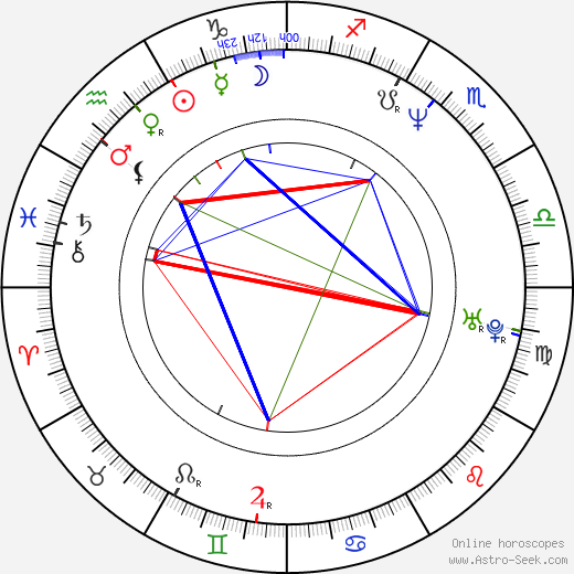 Juan Soler astro natal birth chart, Juan Soler horoscope, astrology