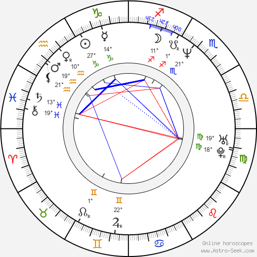 Karim Aïnouz birth chart, biography, wikipedia 2018, 2019