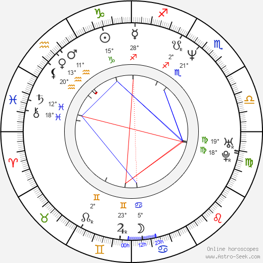 Nancy Bishop birth chart, biography, wikipedia 2020, 2021