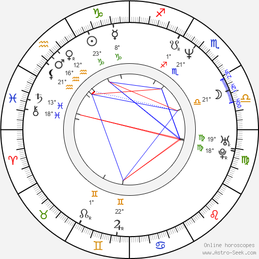 Patrick Dempsey birth chart, biography, wikipedia 2020, 2021