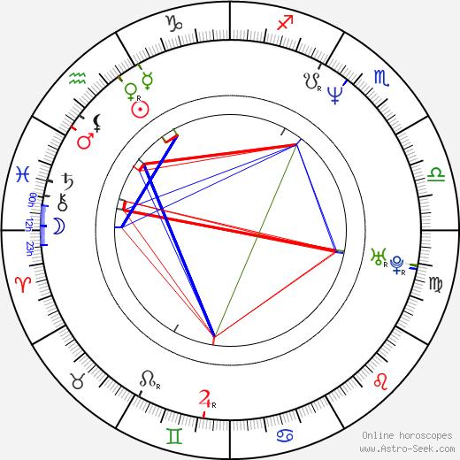 Paul Hart-Wilden день рождения гороскоп, Paul Hart-Wilden Натальная карта онлайн