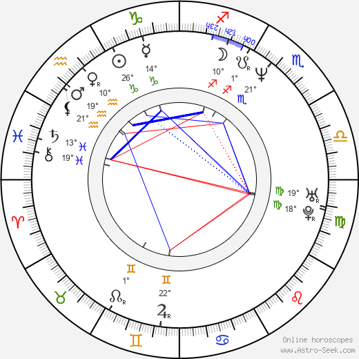 Shabba Ranks birth chart, biography, wikipedia 2020, 2021