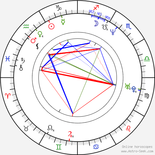 Shabba Ranks birth chart, Shabba Ranks astro natal horoscope, astrology