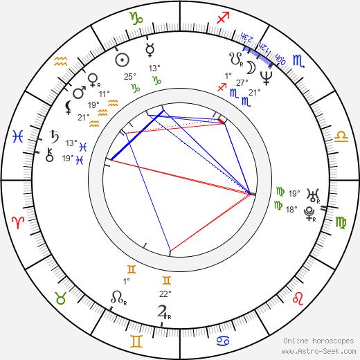 Sonia Bergamasco birth chart, biography, wikipedia 2019, 2020