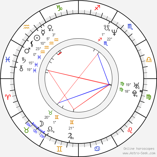 Thomas McCarthy birth chart, biography, wikipedia 2018, 2019