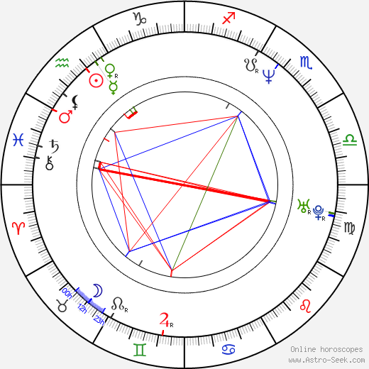 Thomas McCarthy astro natal birth chart, Thomas McCarthy horoscope, astrology