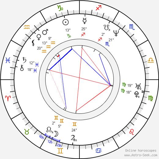 Tigran Keosayan birth chart, biography, wikipedia 2019, 2020