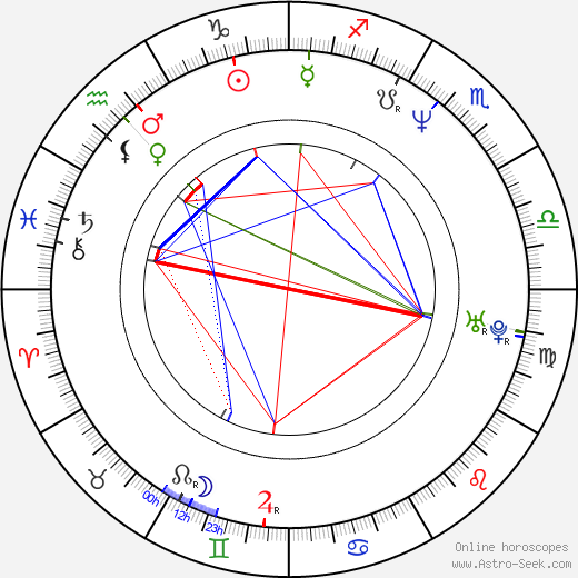 Tigran Keosayan birth chart, Tigran Keosayan astro natal horoscope, astrology