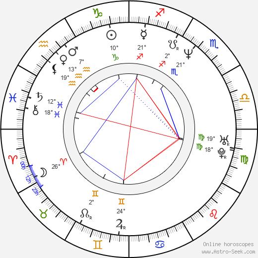 Tina Landon birth chart, biography, wikipedia 2020, 2021