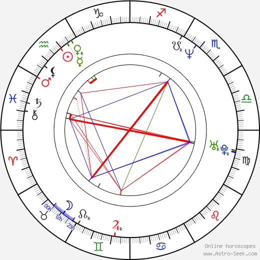 Wayne Wilderson astro natal birth chart, Wayne Wilderson horoscope, astrology