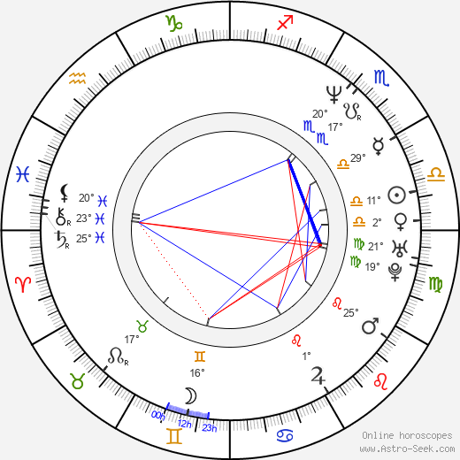Alex Wurman birth chart, biography, wikipedia 2020, 2021