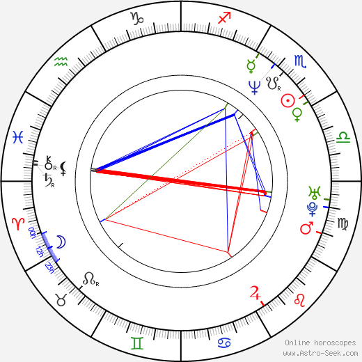Andy Richter astro natal birth chart, Andy Richter horoscope, astrology