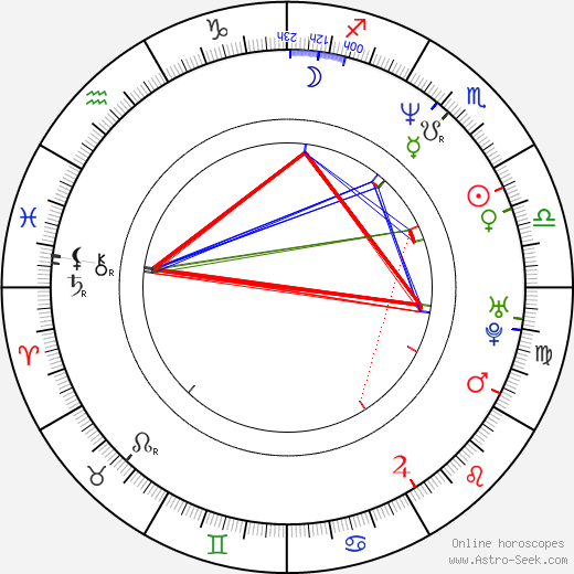 Angela Visser astro natal birth chart, Angela Visser horoscope, astrology