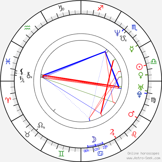 Béla Mavrák день рождения гороскоп, Béla Mavrák Натальная карта онлайн