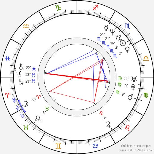 Chris Bauer birth chart, biography, wikipedia 2019, 2020