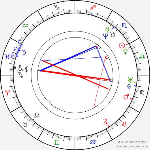 Conrad Pla birth chart, Conrad Pla astro natal horoscope, astrology