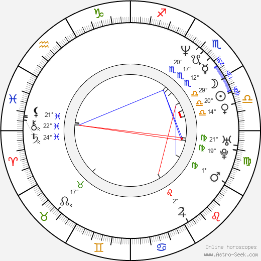 Edward Kerr birth chart, biography, wikipedia 2019, 2020