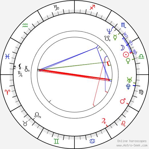 Edward Kerr astro natal birth chart, Edward Kerr horoscope, astrology