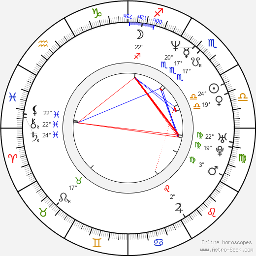 Goro Taniguchi birth chart, biography, wikipedia 2019, 2020