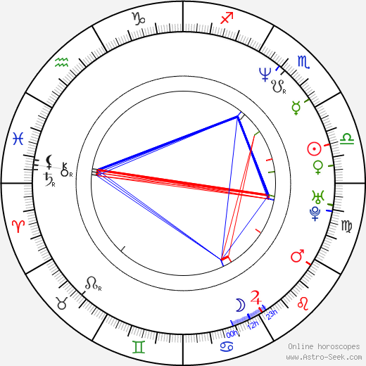 Jana Musilová tema natale, oroscopo, Jana Musilová oroscopi gratuiti, astrologia