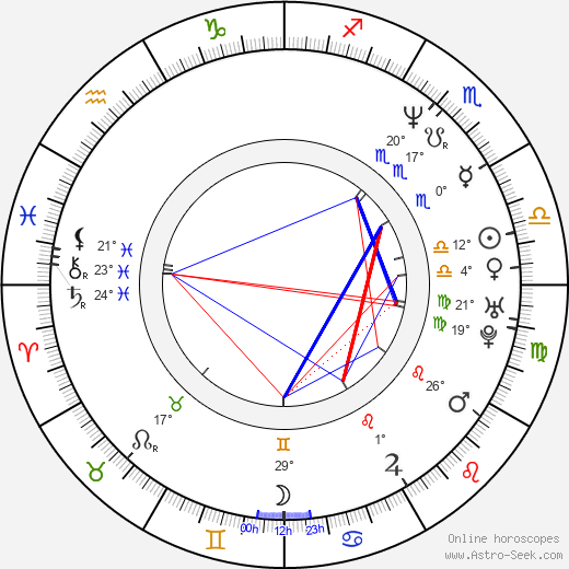 Jimmie Johnson birth chart, biography, wikipedia 2018, 2019
