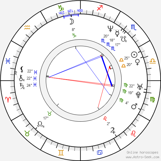 Jon Favreau birth chart, biography, wikipedia 2018, 2019