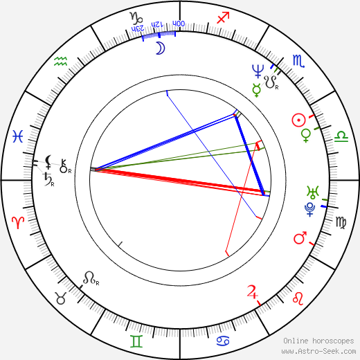 Jon Favreau astro natal birth chart, Jon Favreau horoscope, astrology