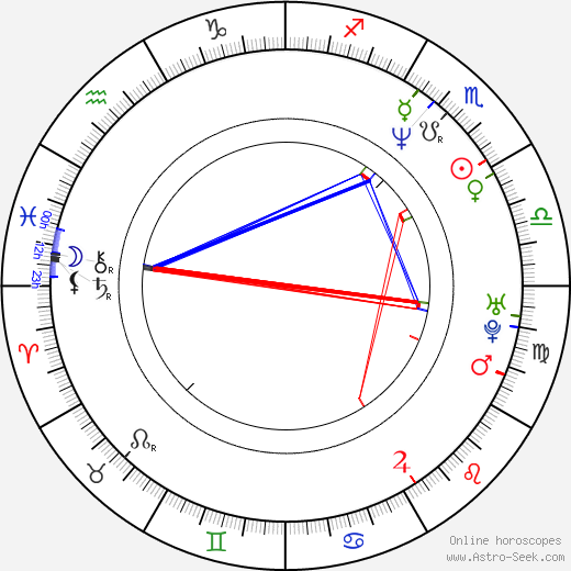 Keisha день рождения гороскоп, Keisha Натальная карта онлайн