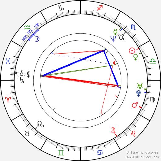 Lisa Lipps день рождения гороскоп, Lisa Lipps Натальная карта онлайн