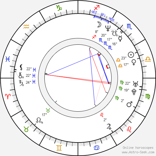 Mark Gatiss birth chart, biography, wikipedia 2019, 2020