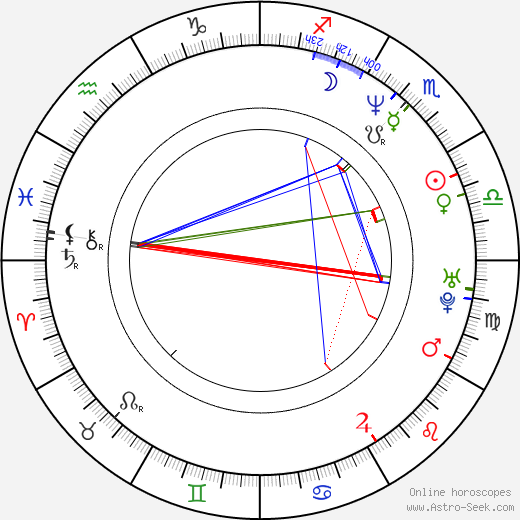 Mark Gatiss astro natal birth chart, Mark Gatiss horoscope, astrology