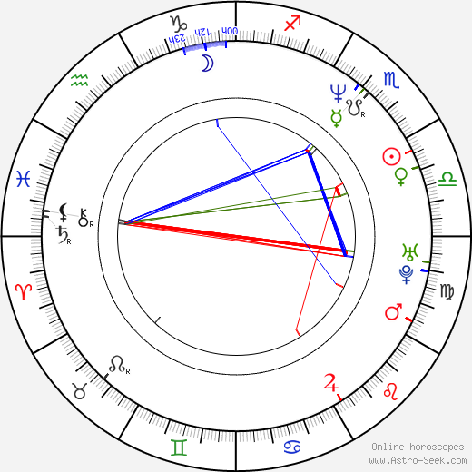 Patrick McGuinn tema natale, oroscopo, Patrick McGuinn oroscopi gratuiti, astrologia