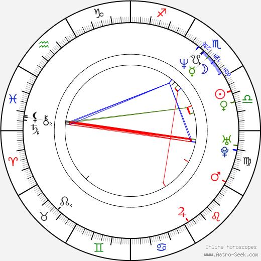Rainer Hillebrecht birth chart, Rainer Hillebrecht astro natal horoscope, astrology