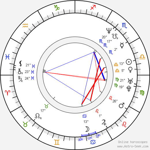 Sherman Alexie birth chart, biography, wikipedia 2017, 2018