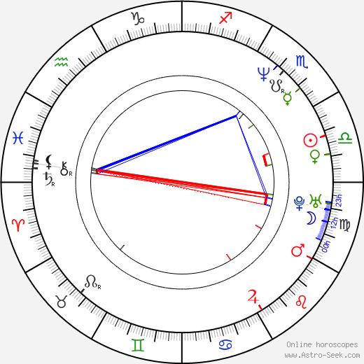 Solofa Fatu Jr. tema natale, oroscopo, Solofa Fatu Jr. oroscopi gratuiti, astrologia