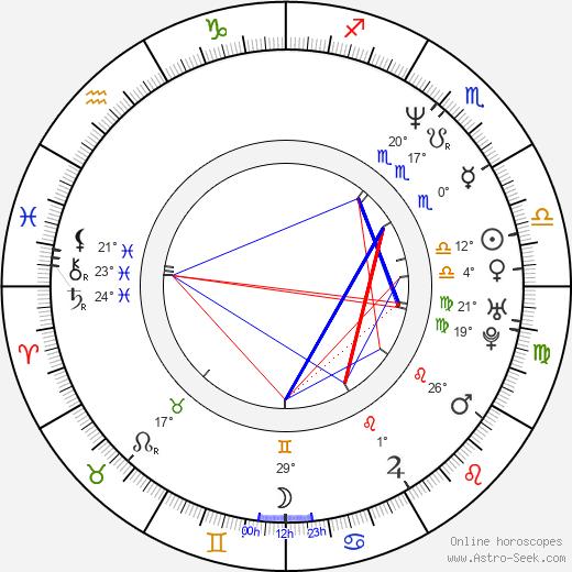 Tommy Stinson birth chart, biography, wikipedia 2018, 2019