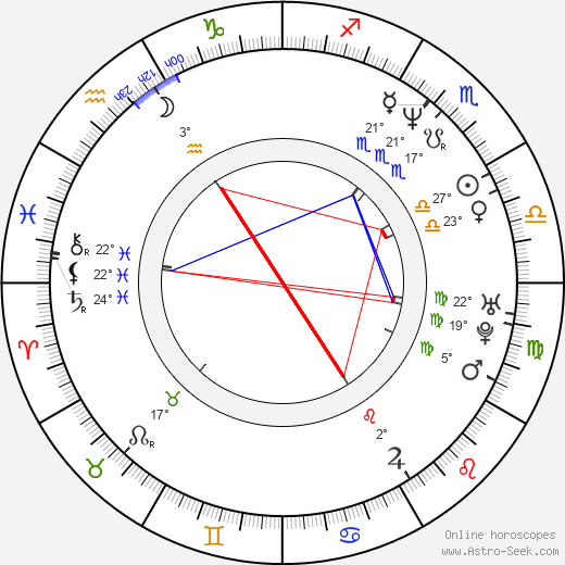 Tommy Tolles birth chart, biography, wikipedia 2019, 2020