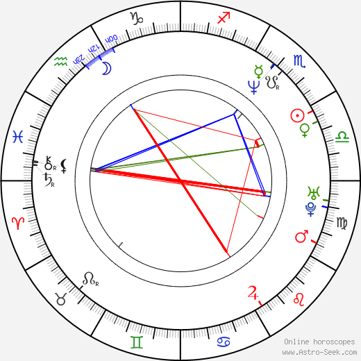 Tommy Tolles birth chart, Tommy Tolles astro natal horoscope, astrology