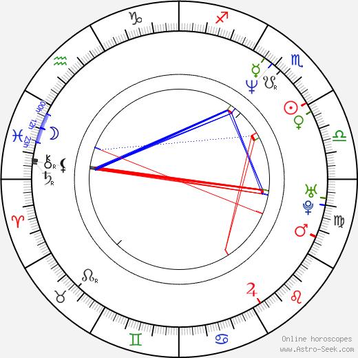 Zahn McClarnon astro natal birth chart, Zahn McClarnon horoscope, astrology