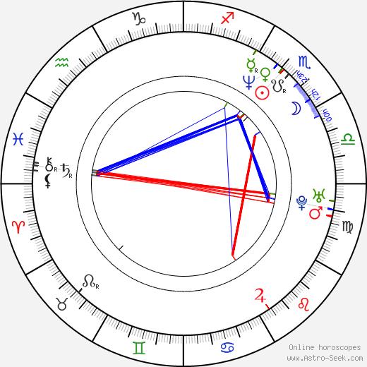 Элисон Дуди Alison Doody день рождения гороскоп, Alison Doody Натальная карта онлайн