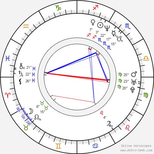 Billy Burke birth chart, biography, wikipedia 2019, 2020