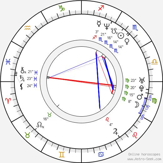 Billy Gallo birth chart, biography, wikipedia 2019, 2020