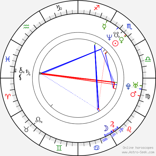 Byeong-ki Ahn astro natal birth chart, Byeong-ki Ahn horoscope, astrology