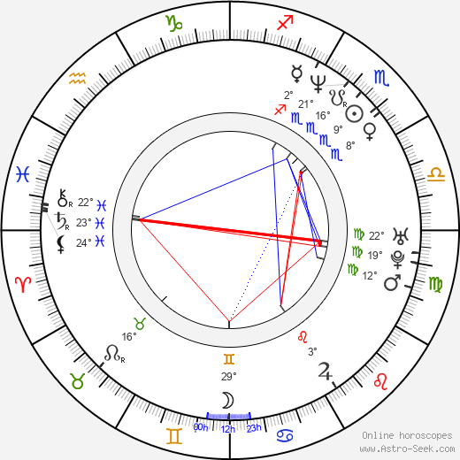 David Schwimmer birth chart, biography, wikipedia 2019, 2020