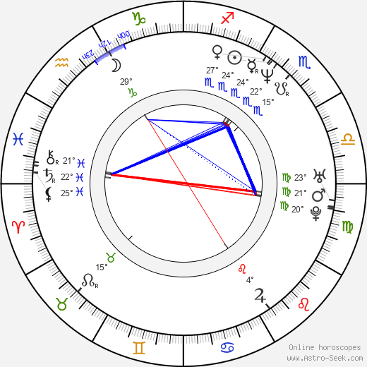 Douglas M. Griffin birth chart, biography, wikipedia 2020, 2021